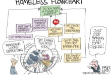 The Housed and the Homeless and the Commons: Part 2