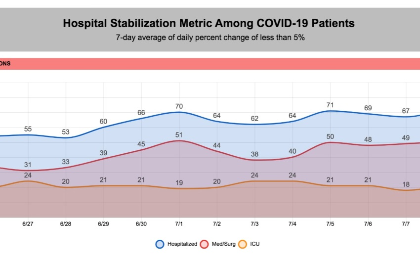 Good News, Bad News for COVID-19