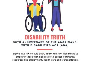 Disability Truth: 30th Anniversary of the ADA – Verdad de Discapacidad 30° Aniversario de la Ley para Personas con Discapacidades (ADA)