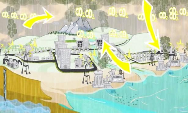 Desalination Is Not the Panacea