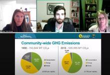 Santa Barbara Aims for Carbon Neutrality by 2035