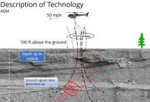 Aerial Groundwater Survey to Start in Santa Ynez Valley